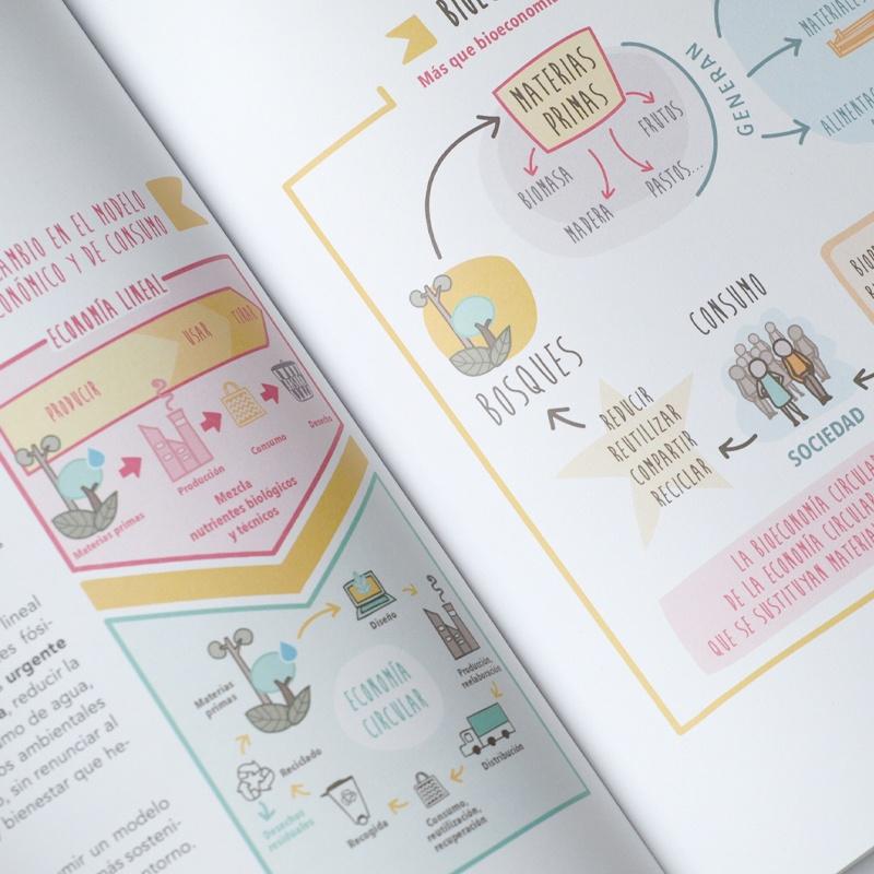 Diseño, ilustración y maquetación de planeta madera. Infografía